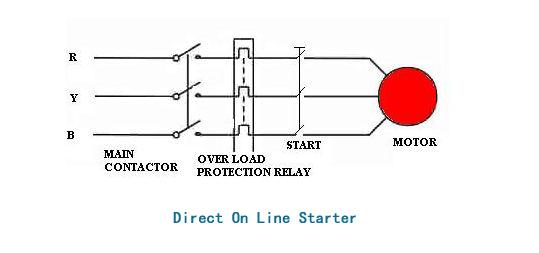 Direct On Line Starter