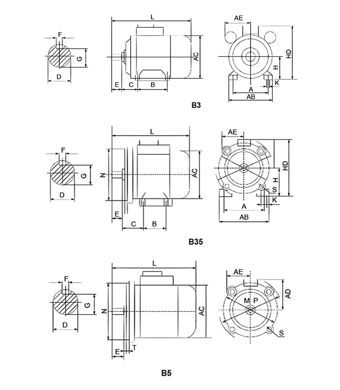 YL Single phase induction motor installation B3 B35 B5